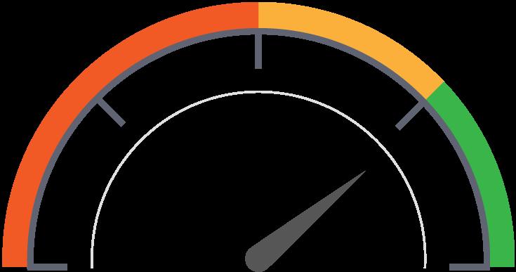 SEOeffekt - Performance