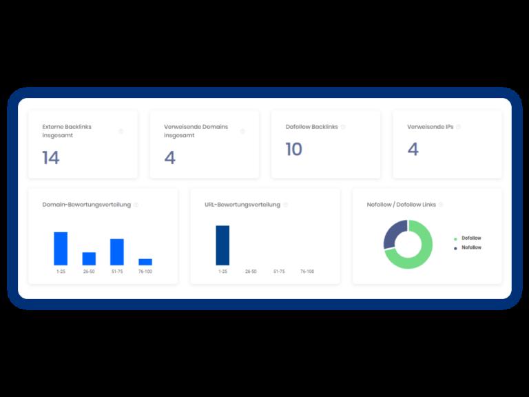 Screenshot Grafiken4 SEO Agentur SEOeffekt